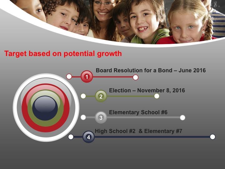09 Bond Election 2016 Slide 9